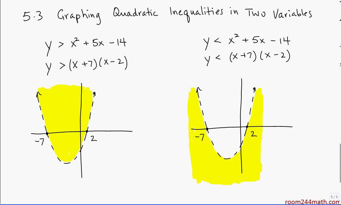 5 inequality Inequality definition is - the quality of being unequal or uneven: such as how to use inequality in a sentence the quality of being unequal or uneven: such as.