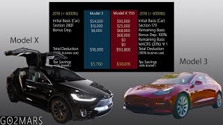 Done Waiting for Tesla Model 3 - NEW Model X is Cheaper!!