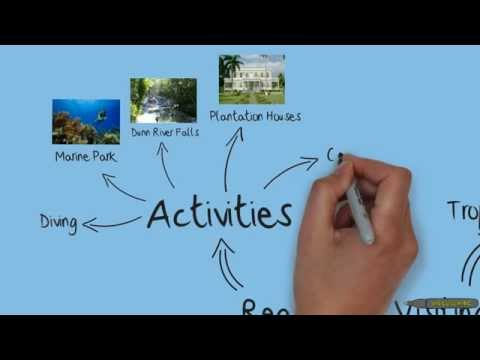 Paper 2 - Tourism Case Study - Jamaica