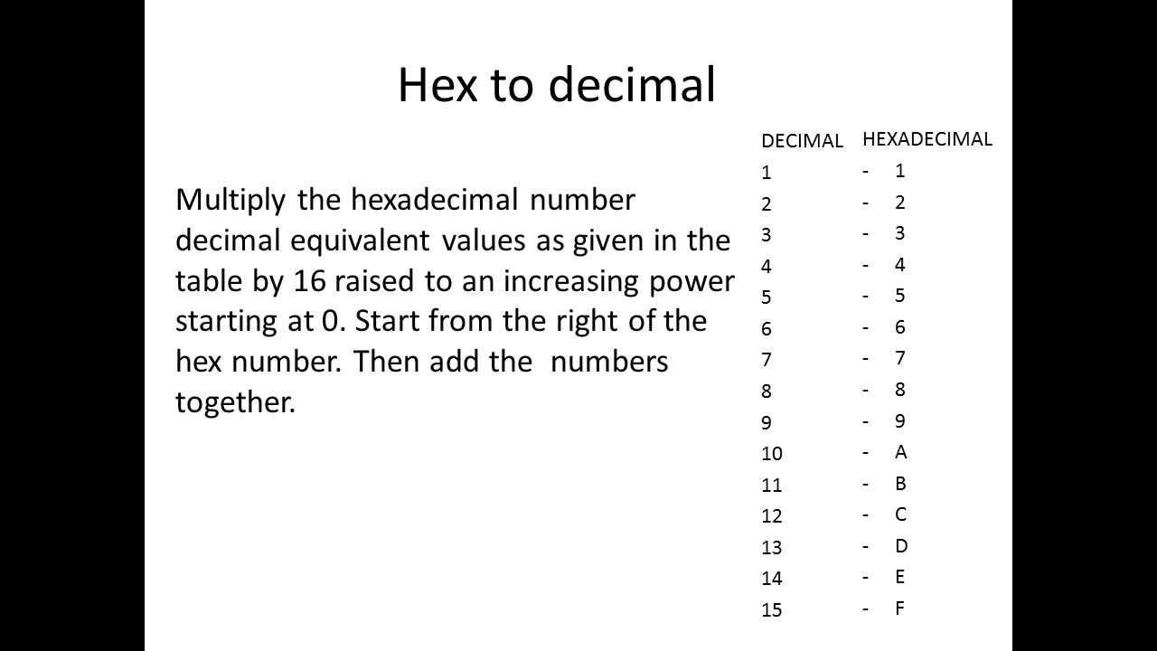 Binary to hex manually