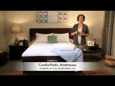 Simmons Comforpedic Mattresses