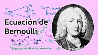 Hidrodinámica - Ecuación de Bernoulli