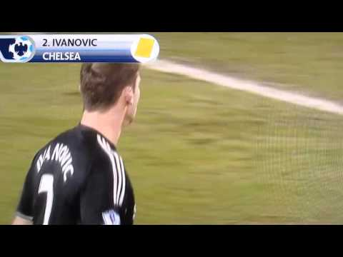 Branislav Ivanovic  On West Brom