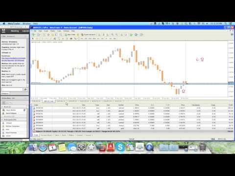 Forex Non Farm Payroll Trading Strategy - NFP