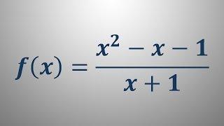 Risanje grafa funkcije – primer 3