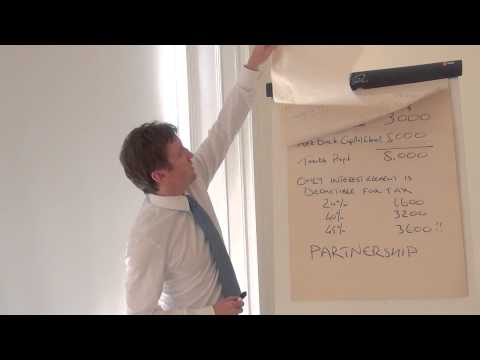 Rental Income - Understanding UK Tax on Property To Let - Whiteboard Wednesday