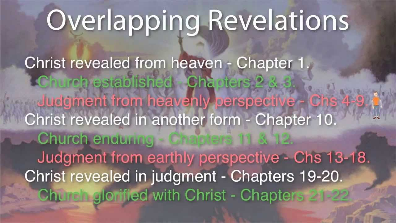 the book of revelation explained //youtube video