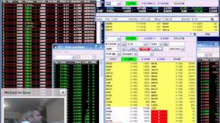Online Proprietary Stock Day Trading Scalping For A $