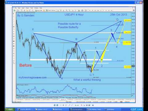 My Forex Magic Wave. Weekly Recap of EUR-USD, GBPUSD, USD-CHF, USD-JPY & USDX