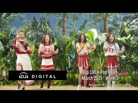 Top 100 K-Pop Chart for March 2015 Week 3