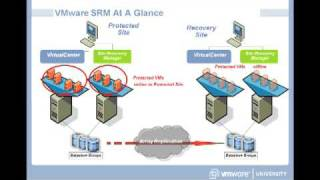 VMware Site Recovery Manager Overview view on youtube.com tube online.