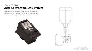 How To Refill Canon PG-88 PG-740XL PG-240XL PG-540XL PG