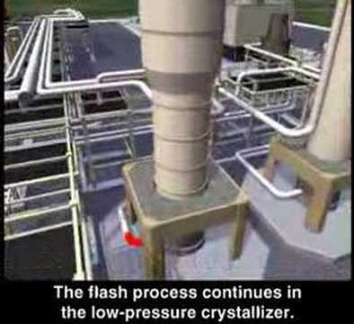 How a Geothermal Plant Works