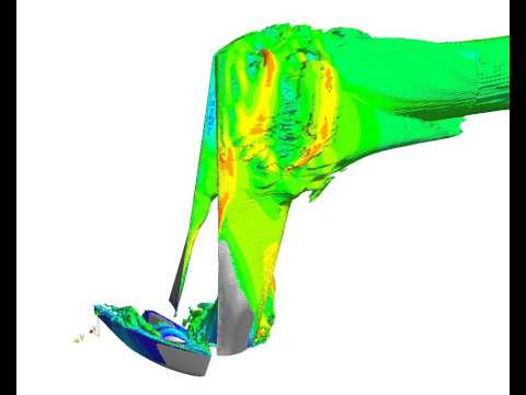 Sail Simulation using CFD | Experts in CFD | TotalSim