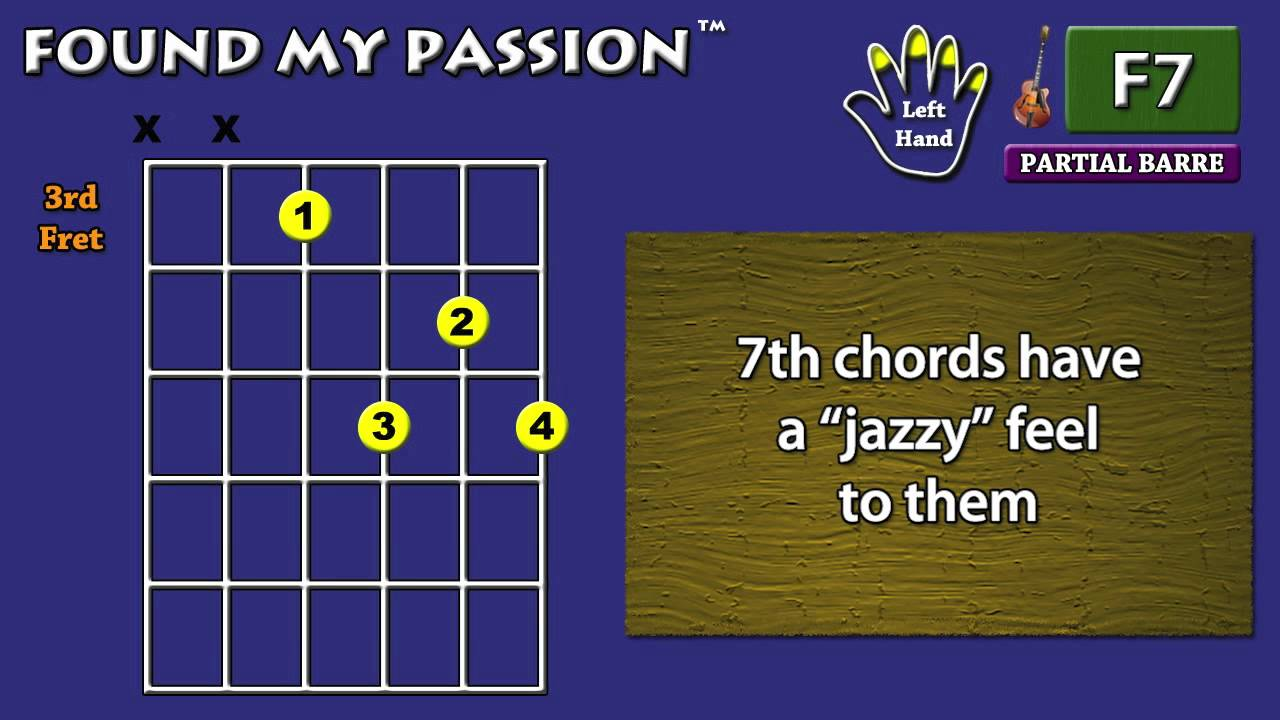 how to play f7 on guitar easy