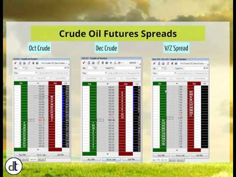 Trade Grain Futures Spreads at the CME