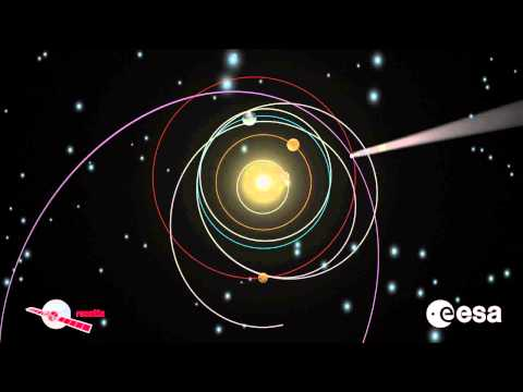 Rosetta's Twelve-Year Journey to Land on a Comet | ESA Space Science HD Video