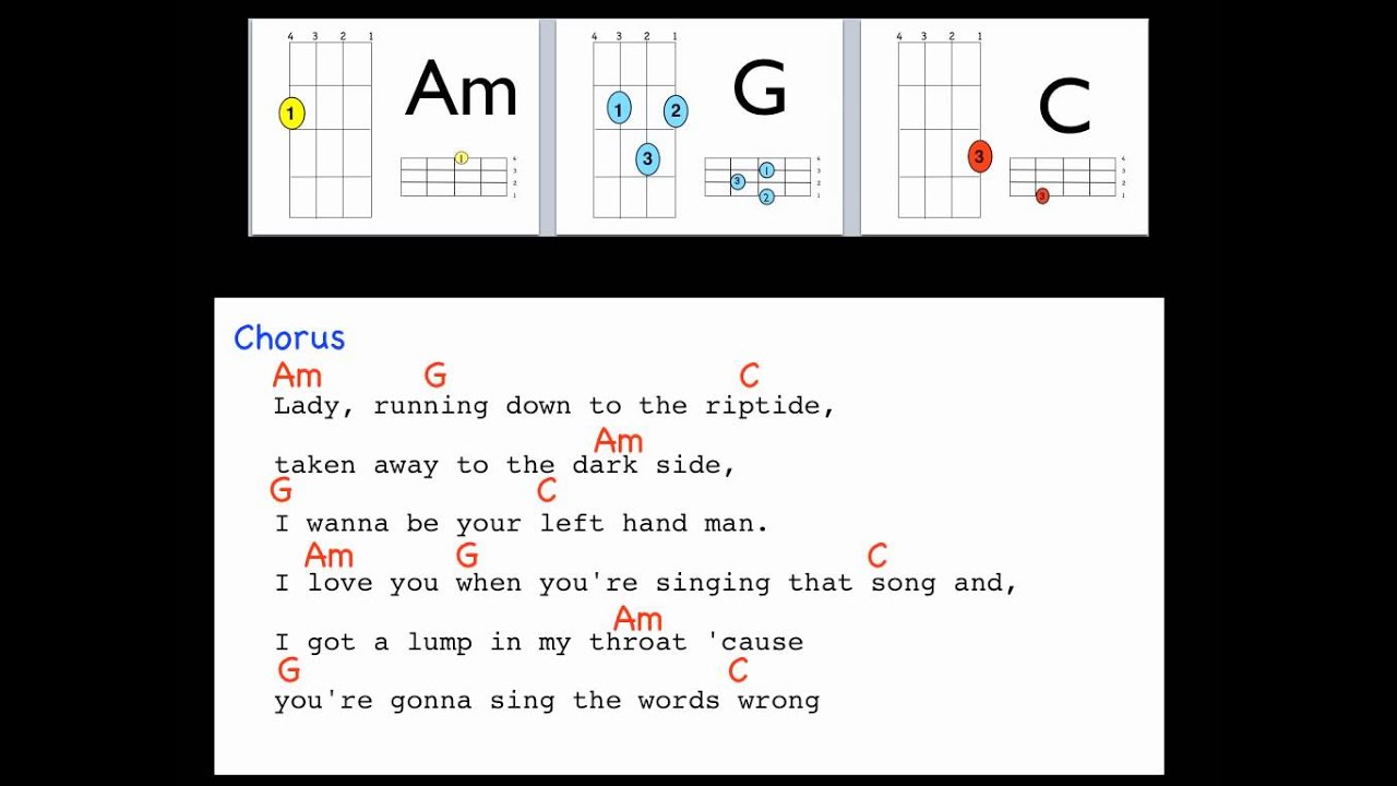 Chords To Riptide : myideasbedroom.com