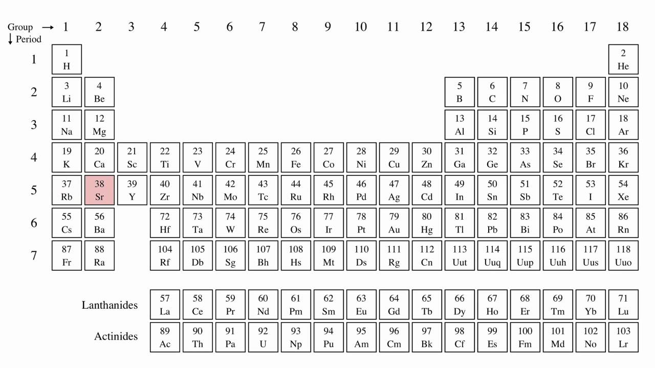 New periodic table rap table periodic rap the are these elements order youtube version table periodic in urtaz Gallery