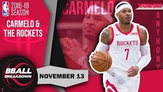 Should Carmelo Anthony Retire After Rockets Cut Him?