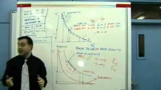 MBA - Managerial Economics 11