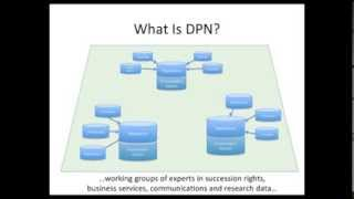The Digital Preservation Network: A Report and Discussion