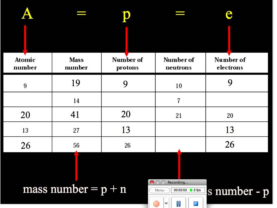 how to find the mass number of an atom
