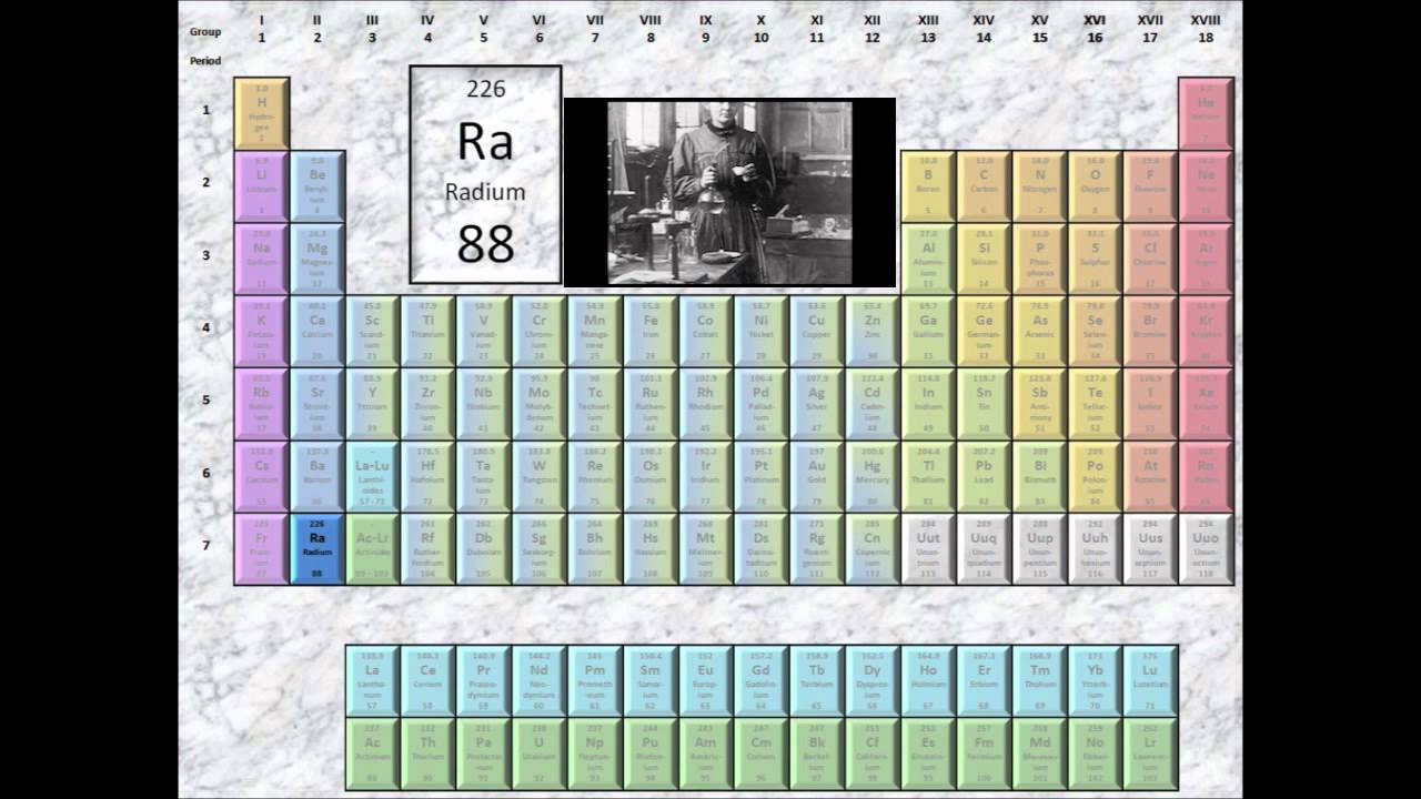 Periodic table song youtube periodic table periodic table and trends periodic table song youtube periodic table urtaz Choice Image