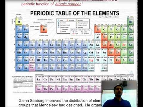 an essay on the classification of elements of the periodic table Read this essay on periodic table essay and began to develop classification trends within groups and periods on the periodic table of elements.