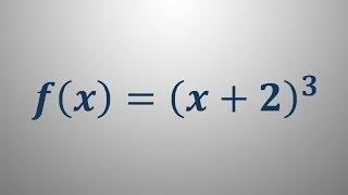 Enačba tangente v točki – naloga 5