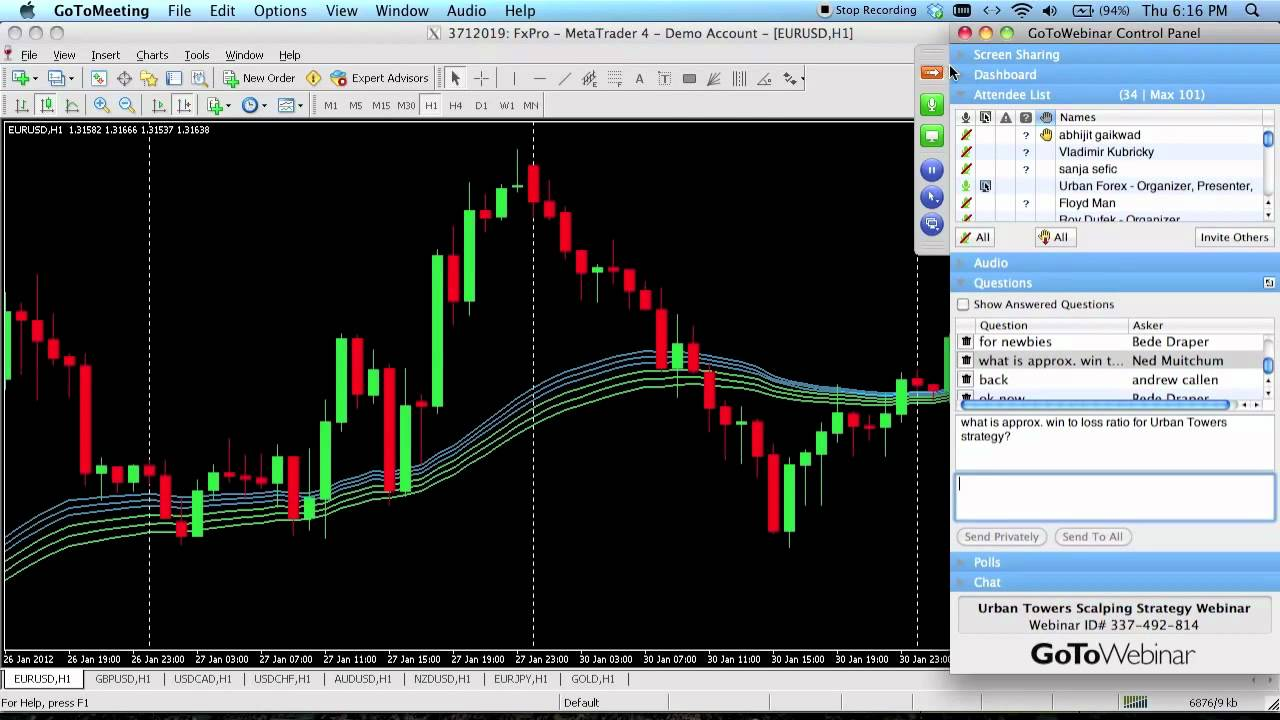 Bjf trading group scalping strategies