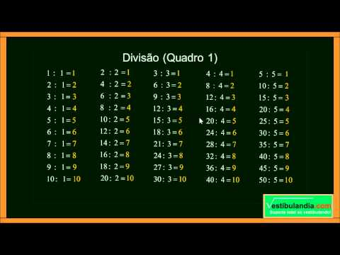 ENEM - Matemática Zero 2.0 - Aula 2 - Tabuada - (parte 1 de 1)