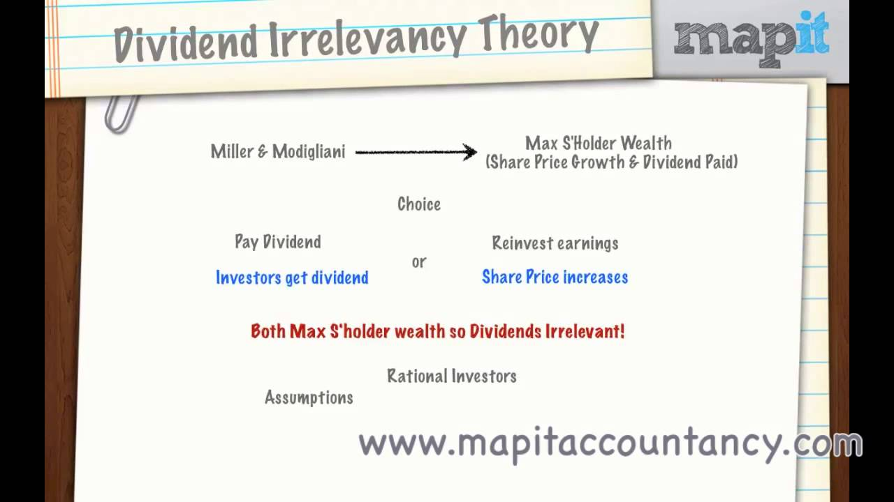modigliani miller irrelevancy hypothesis of the dividends policy of an organisation Result• dividend irrelevance theory: - miller/modigliani argued that dividend policy should be irrelevant to stock price - if dividends don't matter, this chapter is irrelevant as well (which is what most of you are thinking anyway.