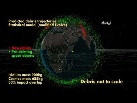 Iridium 33 and Cosmos 2251 Satellite Collision (Evolve-based, statistical break-up model)