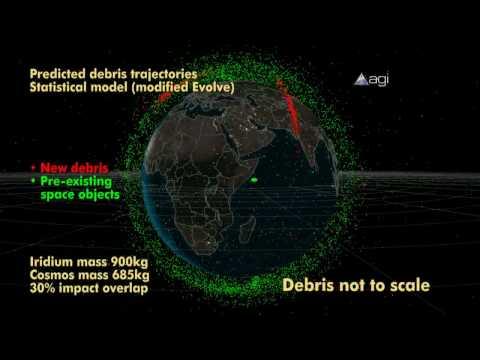 Iridium 33 and Cosmos 2251 Satellite Collision (Evolve-based, statistical break-up model)