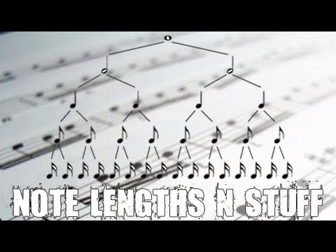 Tutorial: Note Lengths 'n' Stuff