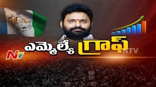 Special Ground Report on Gudivada MLA Kodali Nani..