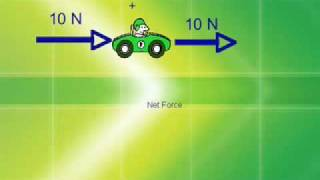 Forces Lesson view on youtube.com tube online.