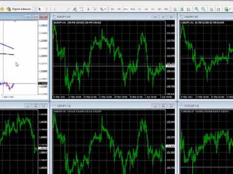 Standard bank forex trading reviews