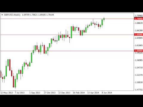 GBP/USD Forecast for the week of June 23, 2014, Technical Analysis