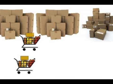 SalesBabu Inventory Management Software