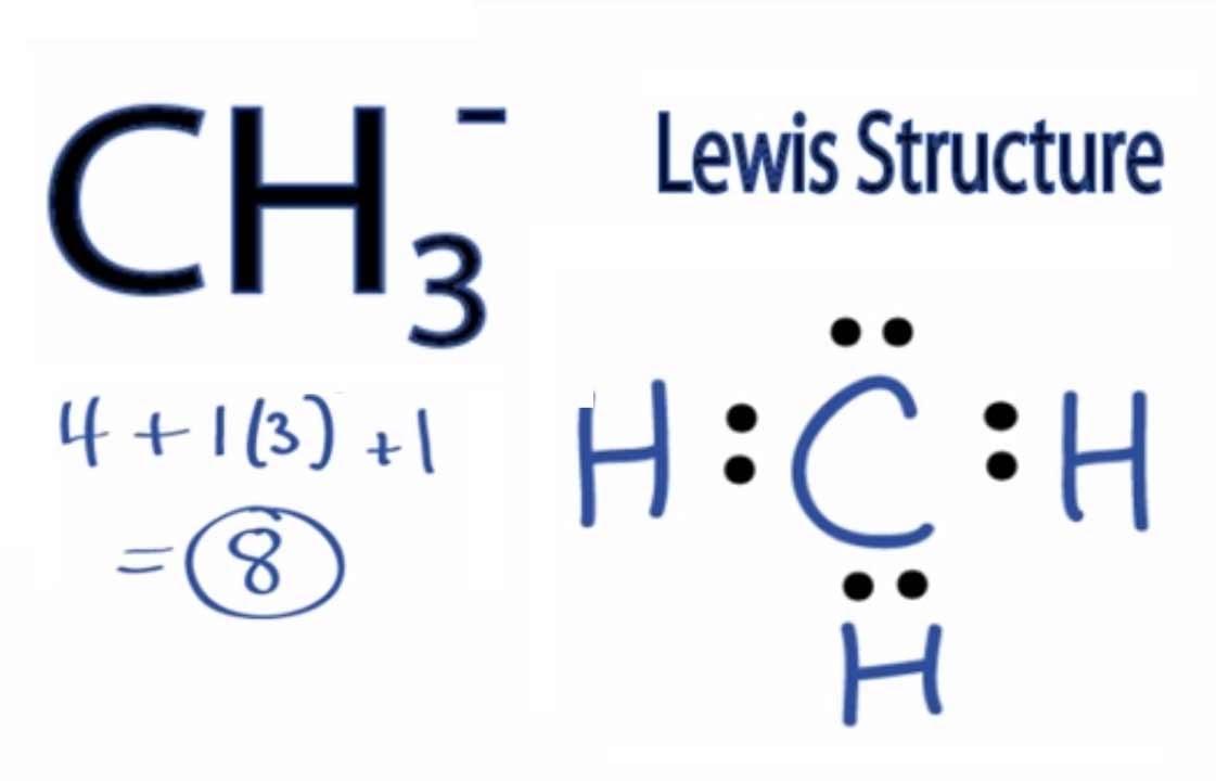 CH3- Lewis Stru... (ch3) 2s Lewis Structure