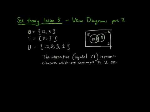 Set theory lesson 5 - intersection, union and complement