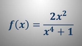 Risanje grafa funkcije – primer 7