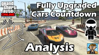 Analysis (Plus Spreadsheet) Best Fully Upgraded Cars In