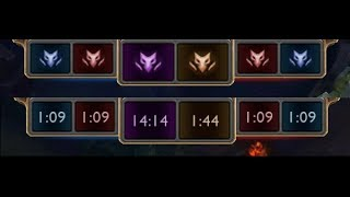 Jungle Timers and their Controversy