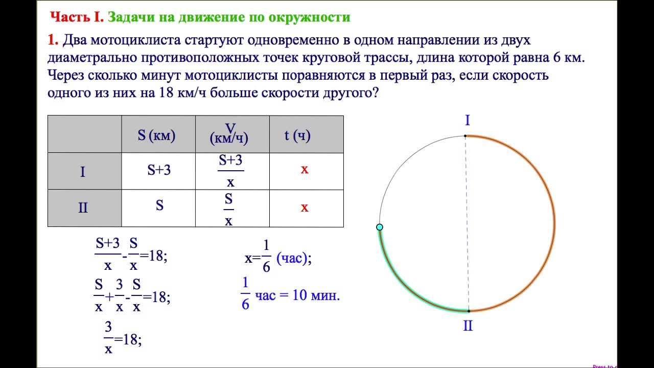 Длина круга по третьей дорожке