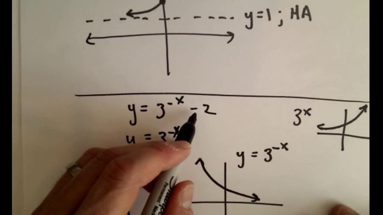 how to find an exponential decay function from two points