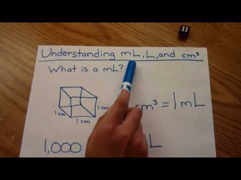 how to find out cubic meter