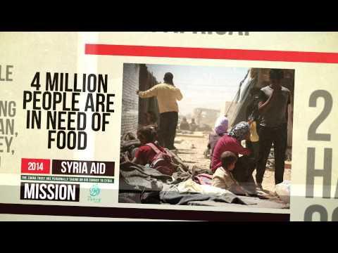 Syria Aid Mission